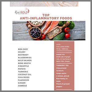 Anti-inflammatory foods check list