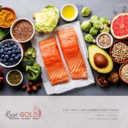 ANTI-INFLAMMATORY FOODS EBOOK